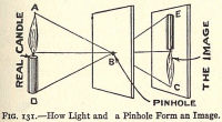 The Pinhole camera and camera obscura principle, illustrated in The Boy Scientist, 1925